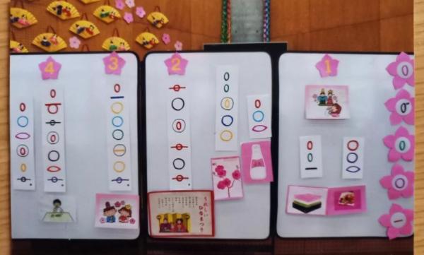 キュードスピーチの50音が並ぶひな祭りの掲示。生野聴覚支援学校にて(井出さん提供)