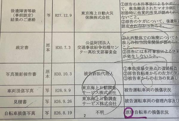 被告側が裁判に提出した証拠一覧表。一番下が問題の「原告自転車」の写真を示す記載。作成者は「不明」とされているが、作成の日付は事故から18日後だ。いったい誰の自転車だったのか(合田さん提供)