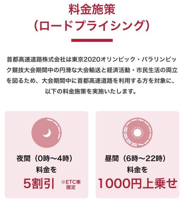 昼間は1000円高くなるが、逆に夜間は5割引きとなる(東京2020大会のいポータルサイトより)